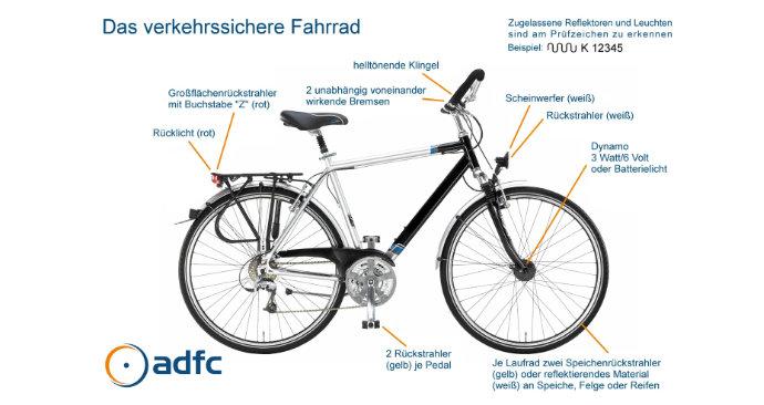 Verkehrssicherheit-Fahrrad
